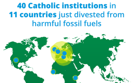 Map showing location of organisations that have divested.